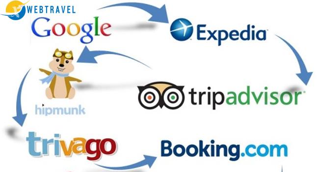 Kênh marketing tour du lịch