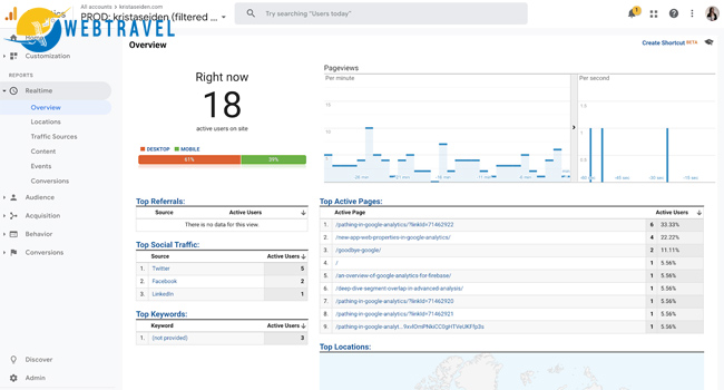 công cụ quản trị website hiệu quả